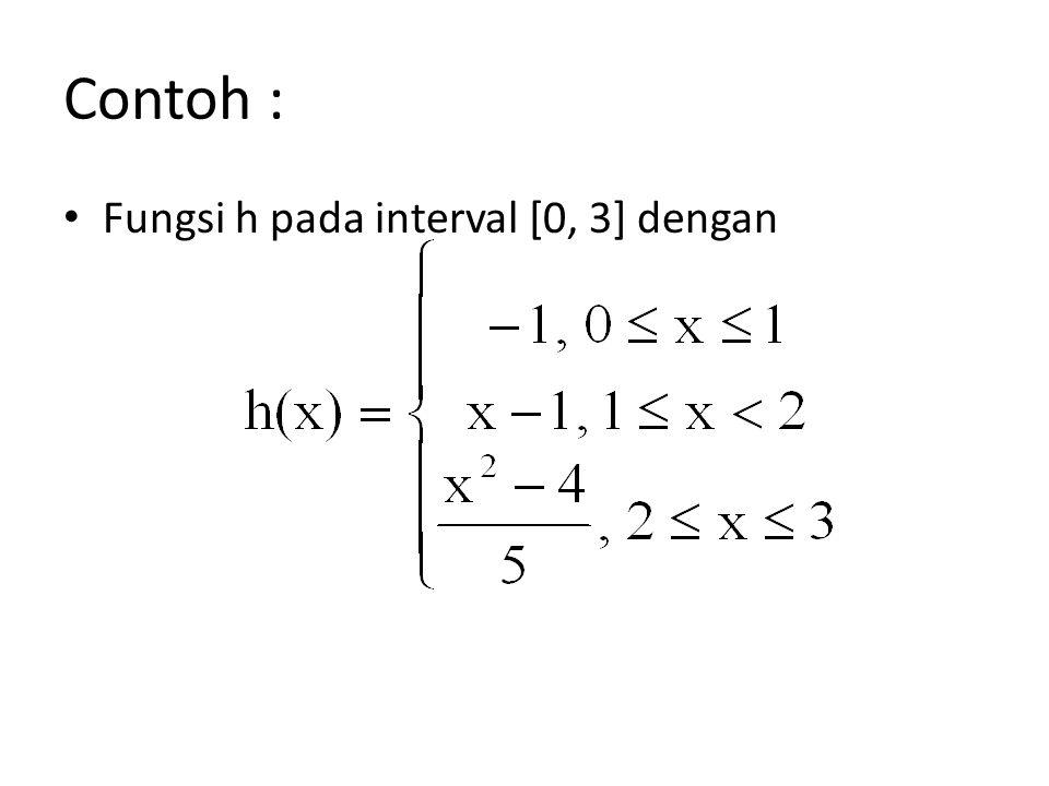 Contoh : Fungsi h pada interval [0, 3] dengan